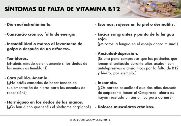 vitamina_b12_cast