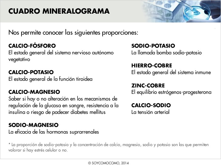 mineralograma_cast-1