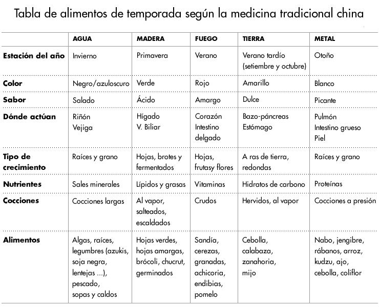 medicinaxinesa_cast