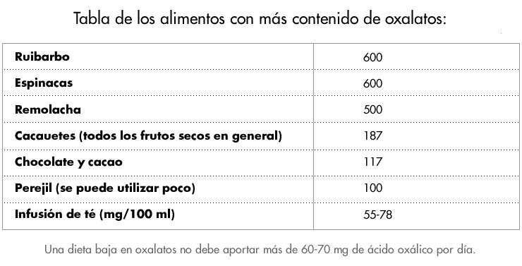 queso blanco acido urico surimi de pescado acido urico que alimentos consumir para eliminar el acido urico