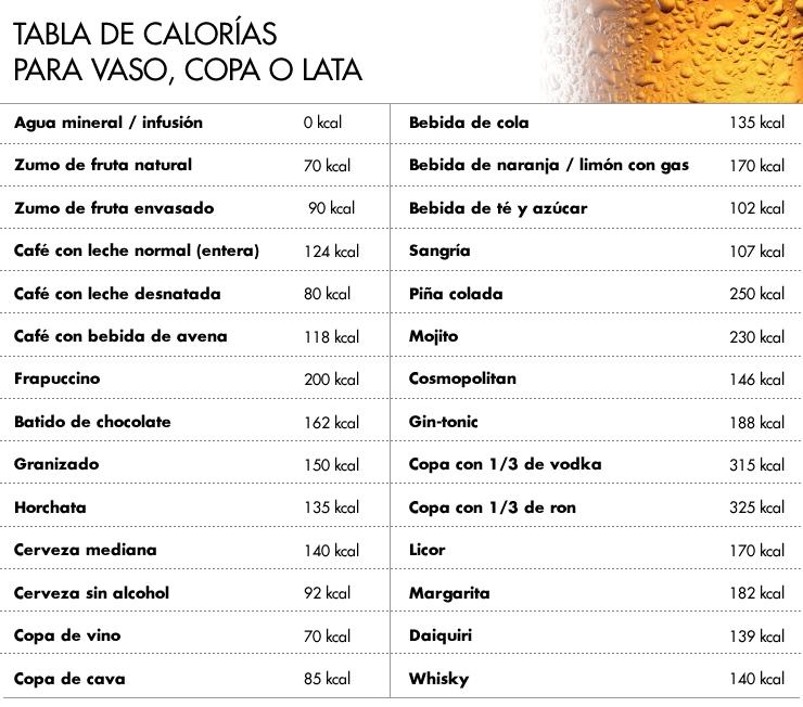 calories_soy (1)