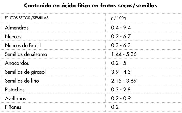 Lista de alimentos ricos en acido folico dieta acido urico alto pdf determinacion de acido - Alimentos con alto contenido en acido urico ...