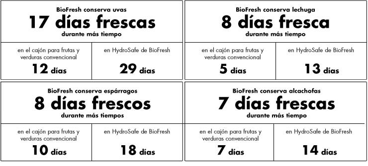 biofresh_soy