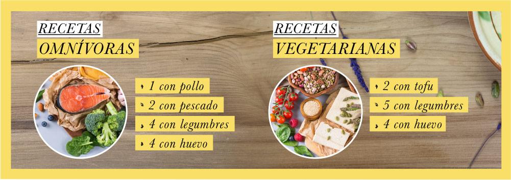 Cocina sana con robot (versión vegetariana)