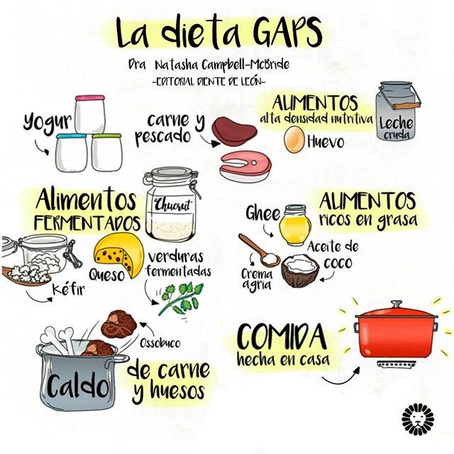dieta para un autista