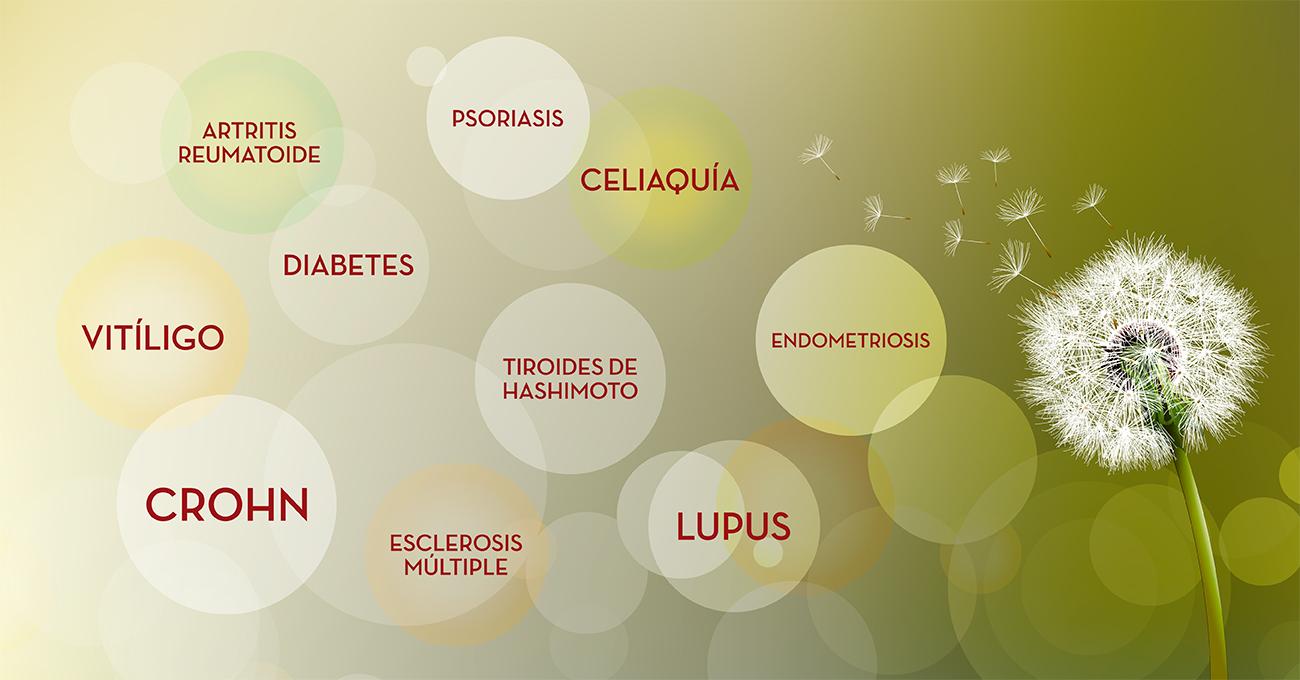 Curso online Reto AIP (Protocolo autoinmune)