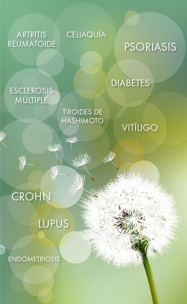 síntomas de cobre biodisponibles de diabetes
