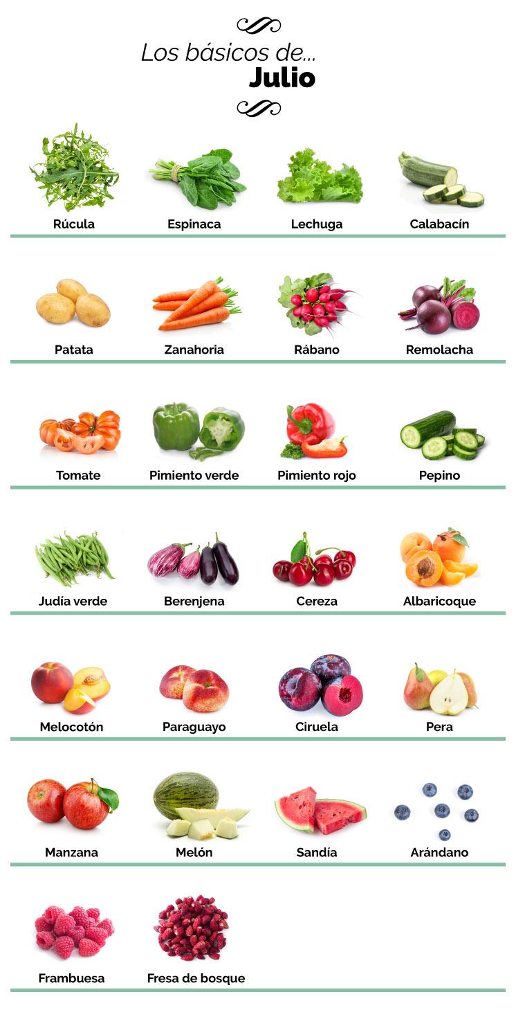 Frutas verduras julio