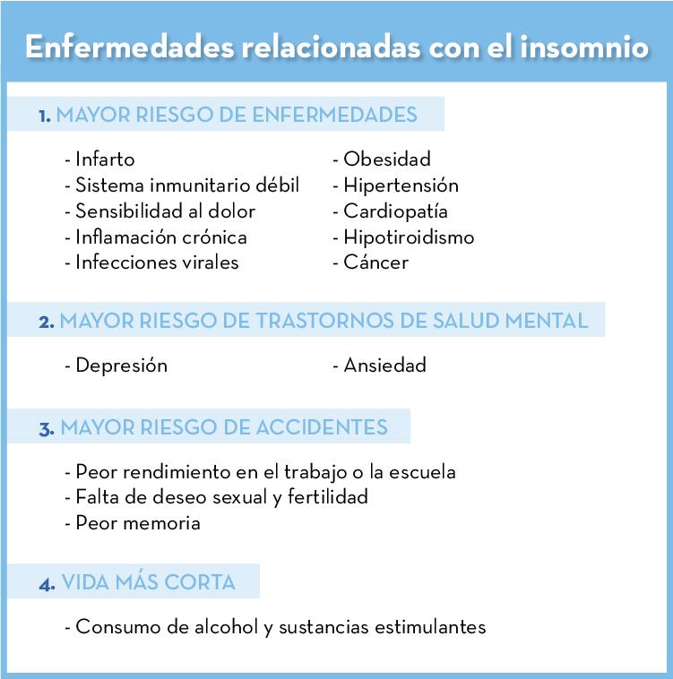 enfermedades insomnio