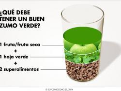 ¿Qué necesitamos para hacer un buen zumo verde?